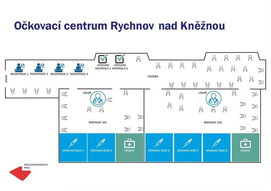Očkovací centrum vRychnově nad Kněžnou zahájilo zkušební provoz