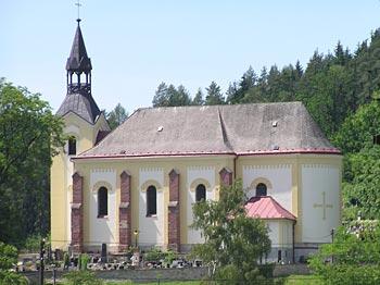 Batňovice - kostel sv. Bartoloměje